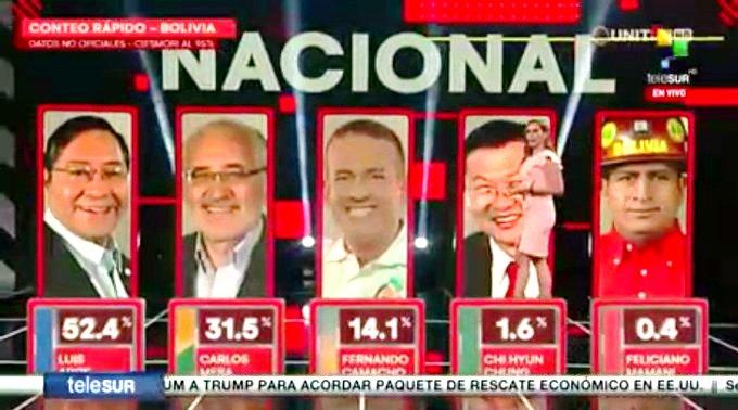 Bolivia vuelve a sonreír